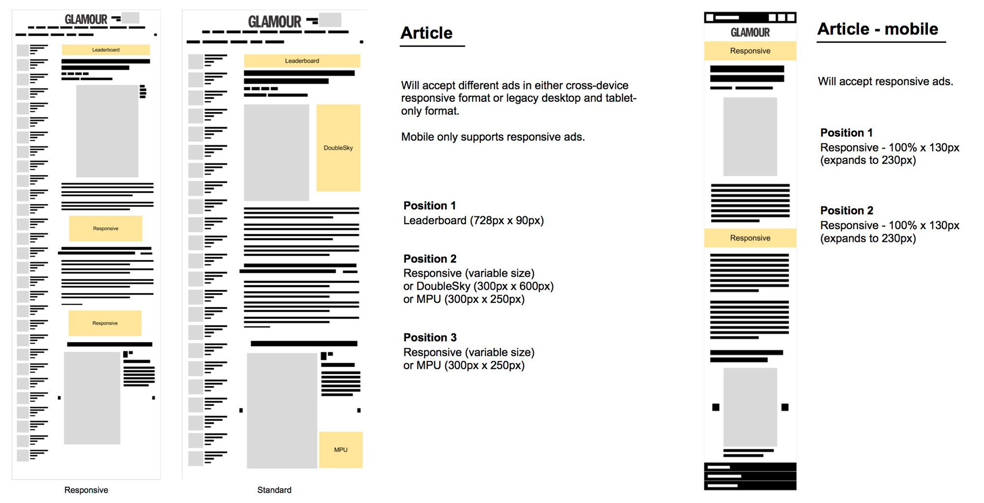 Advertising specifications for Glamour Articles on Desktop and Mobile