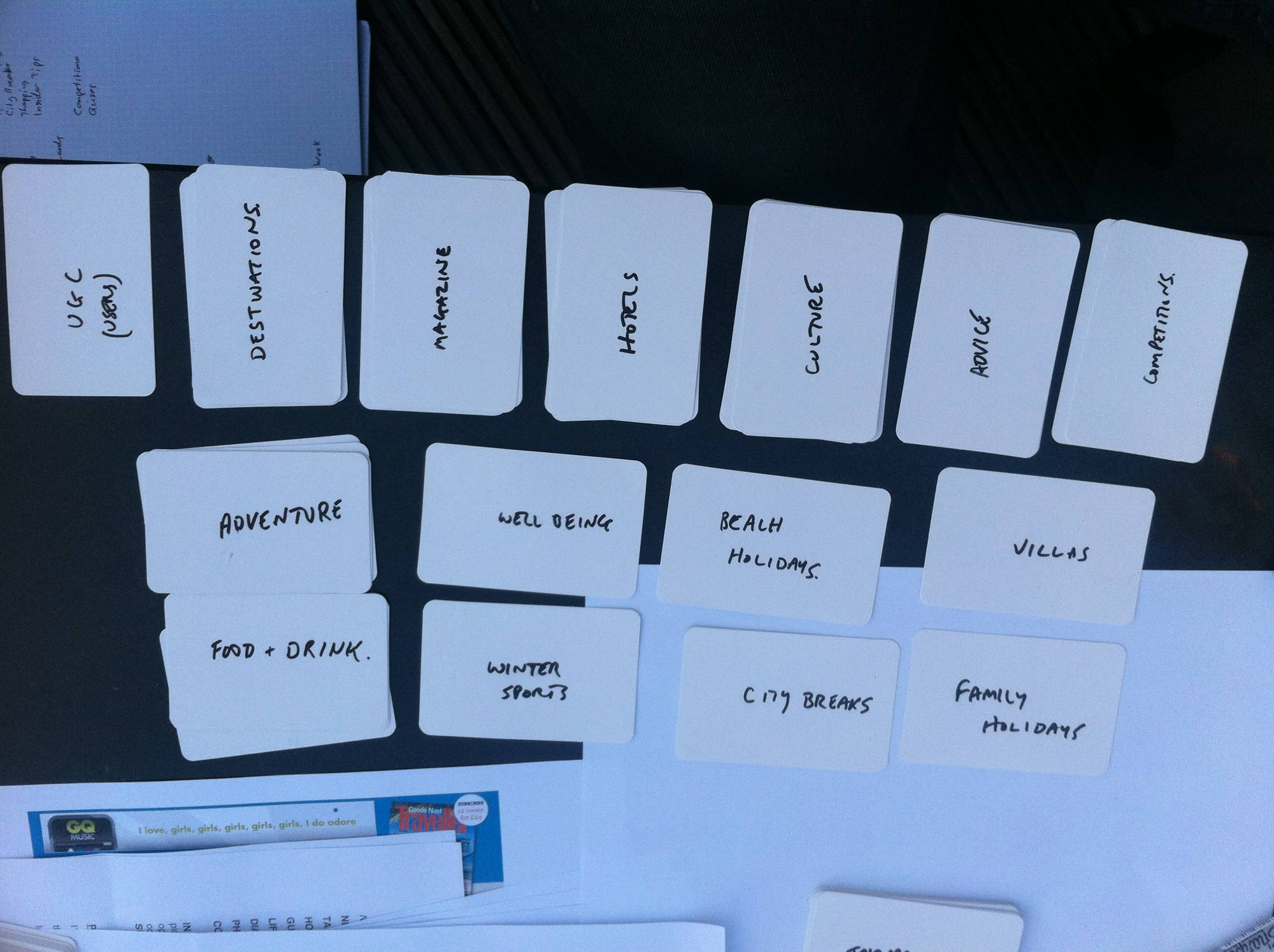 Results of a card sorting workshop I ran with the CNTraveller editors