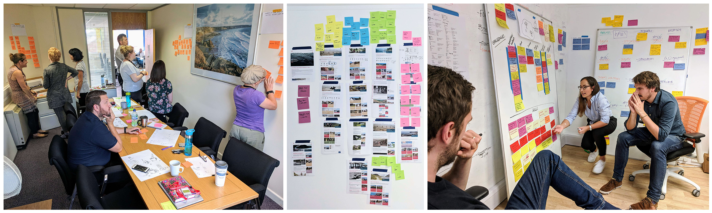 Workshops and analysing the current products content during the Discovery phase