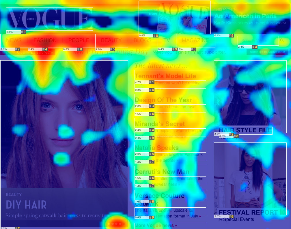 Heatmap of old Vogue.co.uk Home page