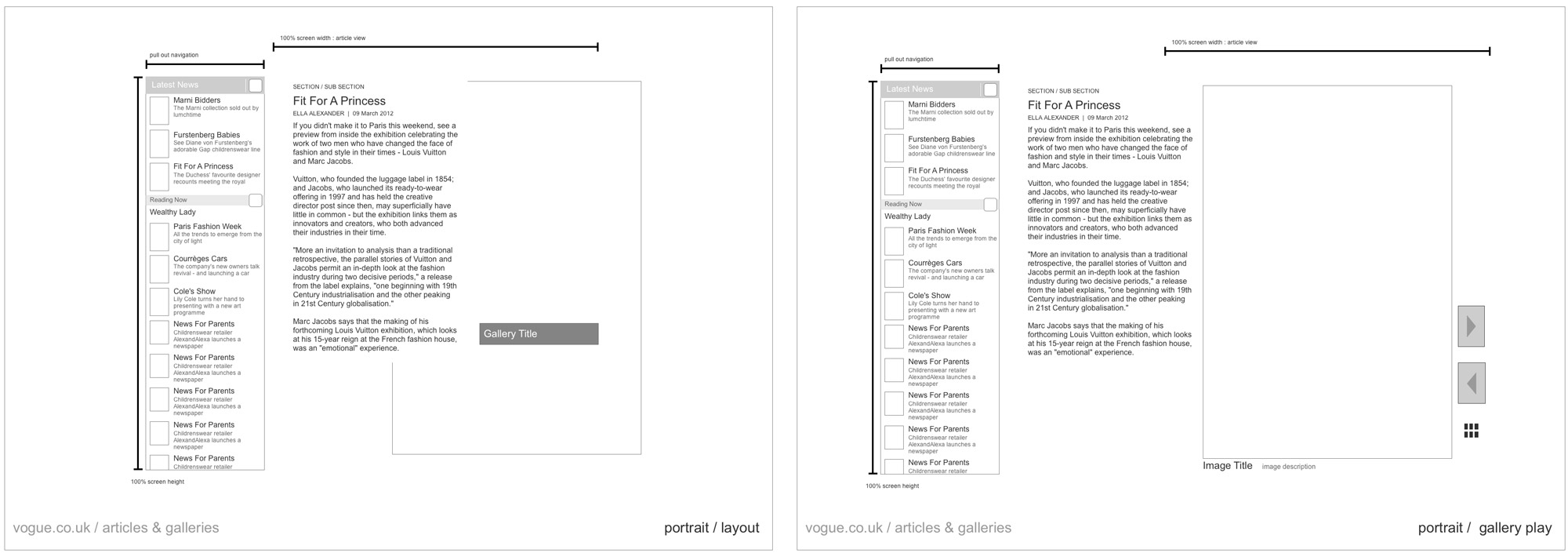 Early wireframes of Article and Gallery and transition between them