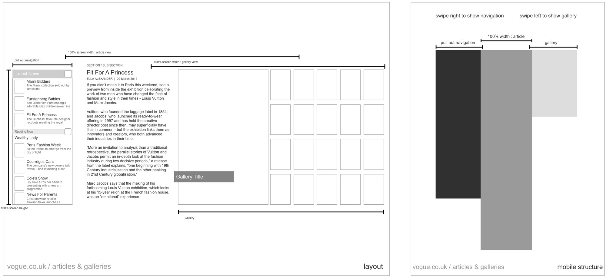 Early wireframes of the Article and Gallery framework